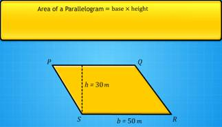 parallelogram, Area of a Parallelogram