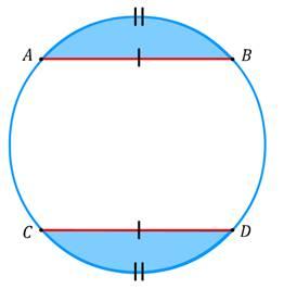 chords, equal chords, arcs, equal arcs, corresponding arcs, corresponding chords, congruent arcs, congruent chords, arcs of a circle
