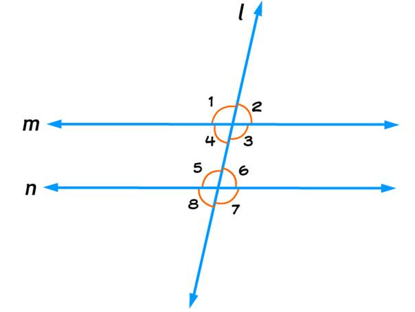 Lines, Intersecting lines, . Parallel lines, Transversal, Exterior angles, Interior angles , Corresponding angles, Alternate interior angles, Consecutive Interior angles, allied interior angles ,co-interior angles