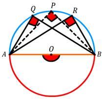 semi circle, angle in semi-circle, diameter, chord