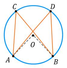 angles subtended by arc, same segment, segment, chords