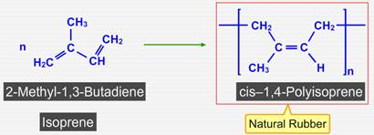 Copolymerisation And Rubber-Gujarat Board Class 10 Chemistry-NextGurukul