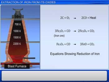 Cbse class 12 chemistry extraction of iron from its oxides summary extraction of iron ccuart Choice Image