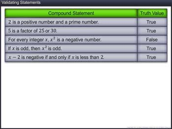 Validating statements in mathematical reasoning