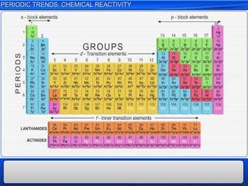 Cbse class 11 chemistry periodic trends chemical reactivity periodic trends chemical reactivity urtaz Image collections