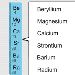 summary image the elements in group 2 of the periodic table are called the alkaline earth metals