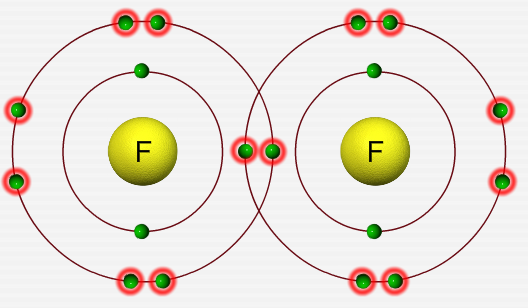 Kerala Board Class 9 Chemistry Structure Of Covalent Compounds