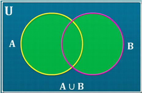 Operations On Sets Icse Class 8 Maths Nextgurukul