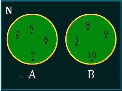 Tamilnadu board class 10 maths venn diagrams solutions qa universal set n ccuart Images